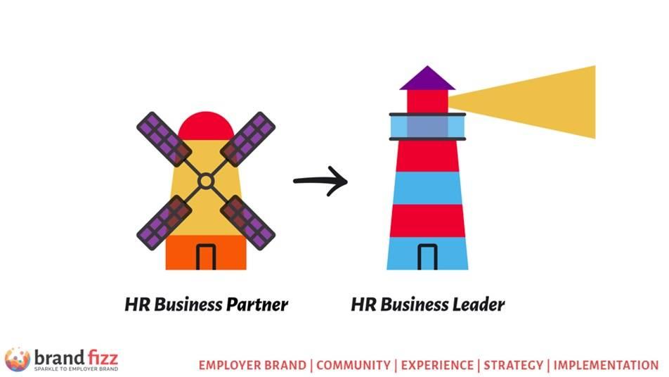 Mi a HR szerepe, amikor egy employer branding varázspálcára lenne szükség? Miért és hogyan váljunk Világítótoronnyá?